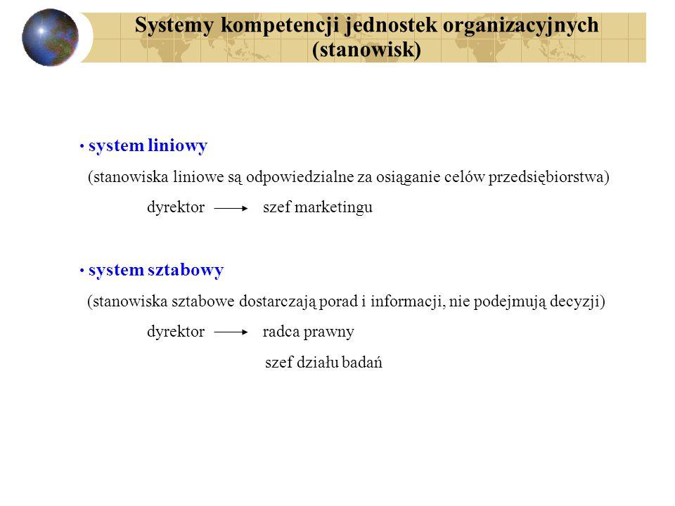 Systemy kompetencji jednostek organizacyjnych (stanowisk) system liniowy (stanowiska liniowe są odpowiedzialne za osiąganie celów przedsiębiorstwa) dy