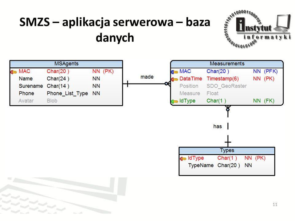 SMZS – aplikacja serwerowa – baza danych 11