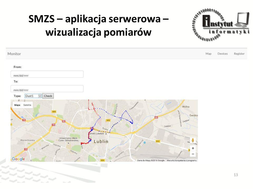 SMZS – aplikacja serwerowa – wizualizacja pomiarów 13