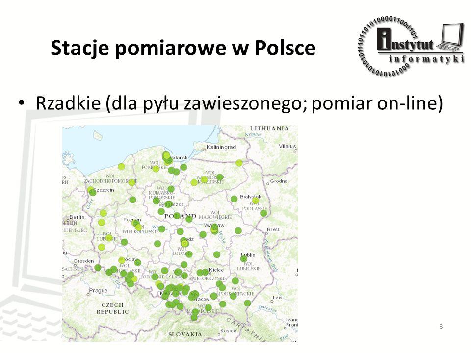 Stacje pomiarowe w Polsce Rzadkie (dla pyłu zawieszonego; pomiar on-line) 3
