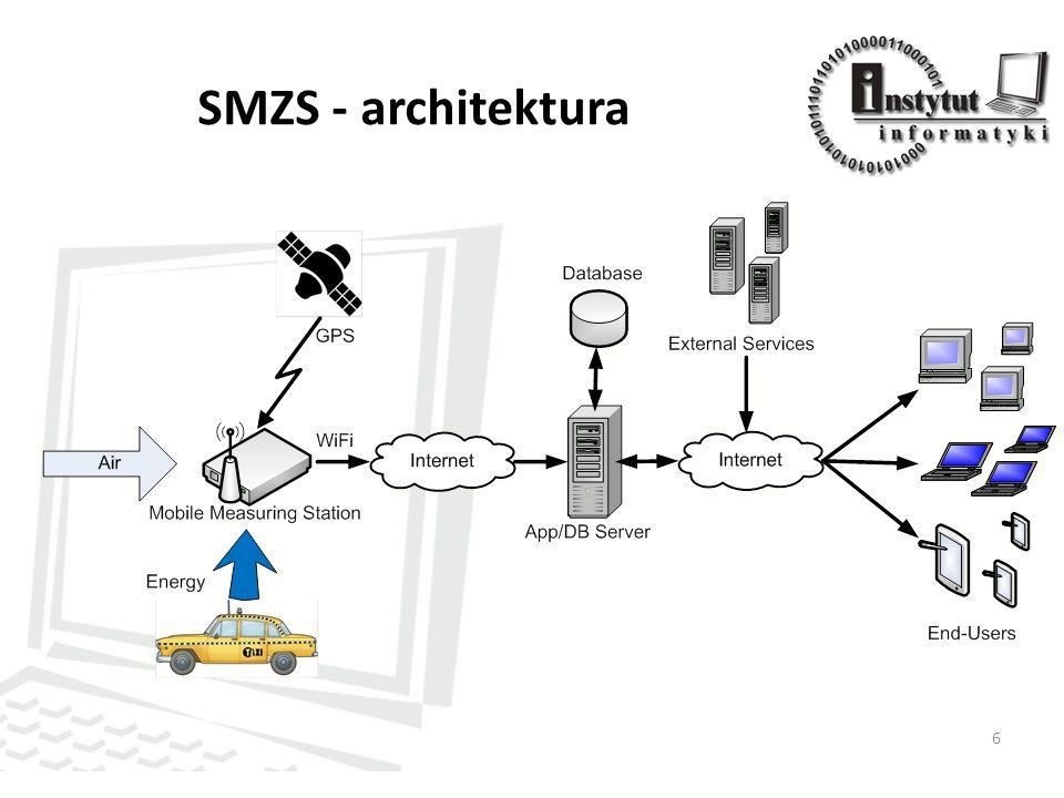 SMZS - architektura 6
