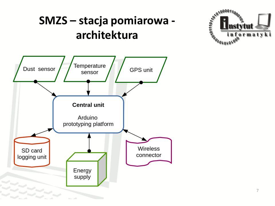 SMZS – stacja pomiarowa - architektura 7