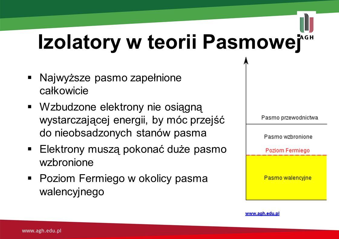 Izolatory w teorii Pasmowej www.agh.edu.pl  Najwyższe pasmo zapełnione całkowicie  Wzbudzone elektrony nie osiągną wystarczającej energii, by móc przejść do nieobsadzonych stanów pasma  Elektrony muszą pokonać duże pasmo wzbronione  Poziom Fermiego w okolicy pasma walencyjnego