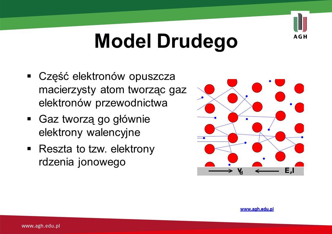 Model Drudego  Część elektronów opuszcza macierzysty atom tworząc gaz elektronów przewodnictwa  Gaz tworzą go głównie elektrony walencyjne  Reszta to tzw.