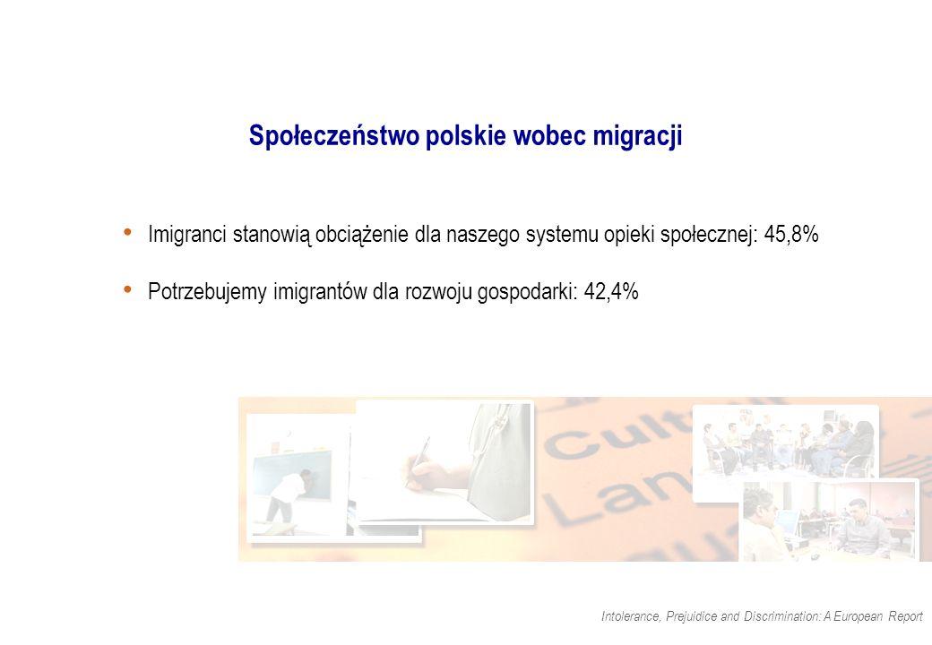 Imigranci stanowią obciążenie dla naszego systemu opieki społecznej: 45,8% Potrzebujemy imigrantów dla rozwoju gospodarki: 42,4% Społeczeństwo polskie wobec migracji Intolerance, Prejuidice and Discrimination: A European Report