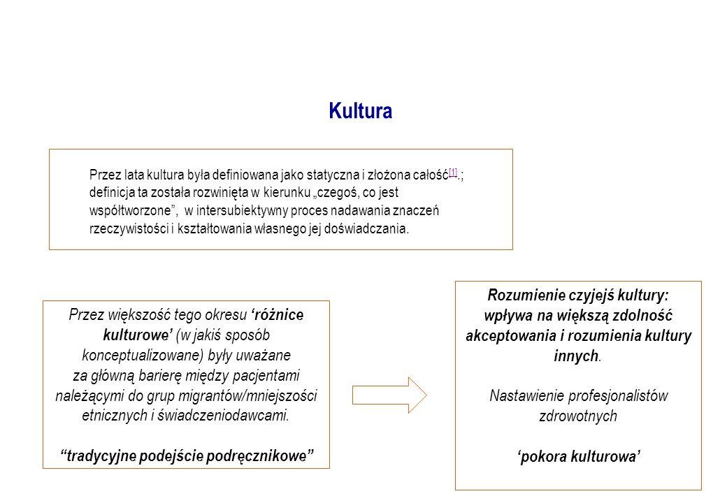 Ćwiczenie 2: Identifikacja wymiarów interekscjonalności Metodyka Zadanie indywidualne Dyskusja w małych grupach