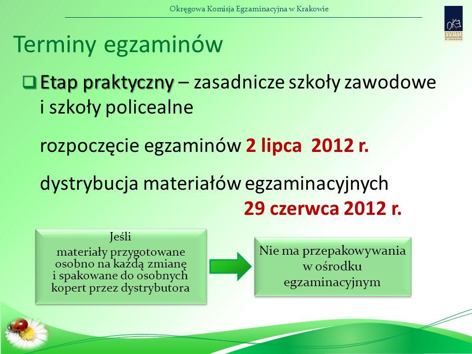 Okręgowa Komisja Egzaminacyjna w Krakowie Terminy egzaminów  Etap praktyczny  Etap praktyczny – zasadnicze szkoły zawodowe i szkoły policealne rozpo