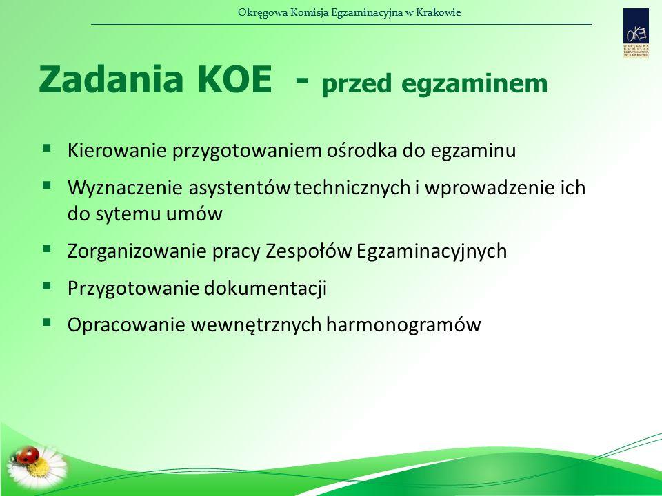 Okręgowa Komisja Egzaminacyjna w Krakowie Zadania KOE - przed egzaminem  Kierowanie przygotowaniem ośrodka do egzaminu  Wyznaczenie asystentów technicznych i wprowadzenie ich do sytemu umów  Zorganizowanie pracy Zespołów Egzaminacyjnych  Przygotowanie dokumentacji  Opracowanie wewnętrznych harmonogramów