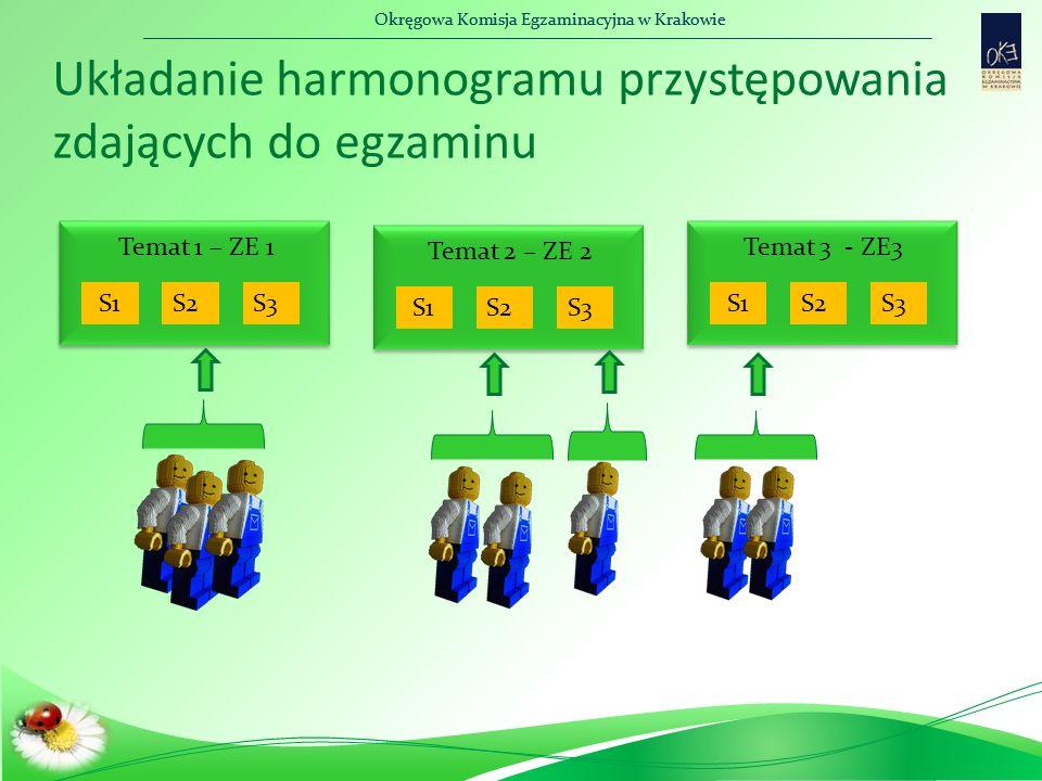 Okręgowa Komisja Egzaminacyjna w Krakowie Układanie harmonogramu przystępowania zdających do egzaminu Temat 1 – ZE 1 S1S2S3 Temat 2 – ZE 2 S1S2S3 Tema