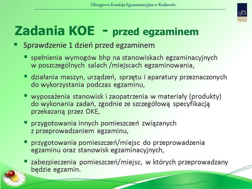 Okręgowa Komisja Egzaminacyjna w Krakowie Zadania KOE - przed egzaminem  Sprawdzenie 1 dzień przed egzaminem  spełnienia wymogów bhp na stanowiskach egzaminacyjnych w poszczególnych salach /miejscach egzaminowania,  działania maszyn, urządzeń, sprzętu i aparatury przeznaczonych do wykorzystania podczas egzaminu,  wyposażenia stanowisk i zaopatrzenia w materiały (produkty) do wykonania zadań, zgodnie ze szczegółową specyfikacją przekazaną przez OKE,  przygotowania innych pomieszczeń związanych z przeprowadzaniem egzaminu,  przygotowania pomieszczeń/miejsc do przeprowadzenia egzaminu oraz stanowisk egzaminacyjnych,  zabezpieczenia pomieszczeń/miejsc, w których przeprowadzany będzie egzamin.