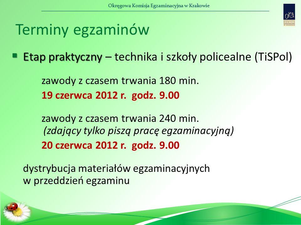 Okręgowa Komisja Egzaminacyjna w Krakowie Terminy egzaminów  Etap praktyczny  Etap praktyczny – technika i szkoły policealne (TiSPol) zawody z czase