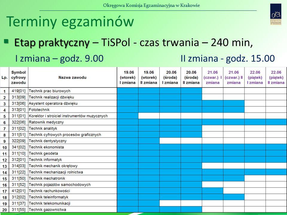 Okręgowa Komisja Egzaminacyjna w Krakowie Terminy egzaminów  Etap praktyczny  Etap praktyczny – TiSPol - czas trwania – 240 min, I zmiana – godz. 9.