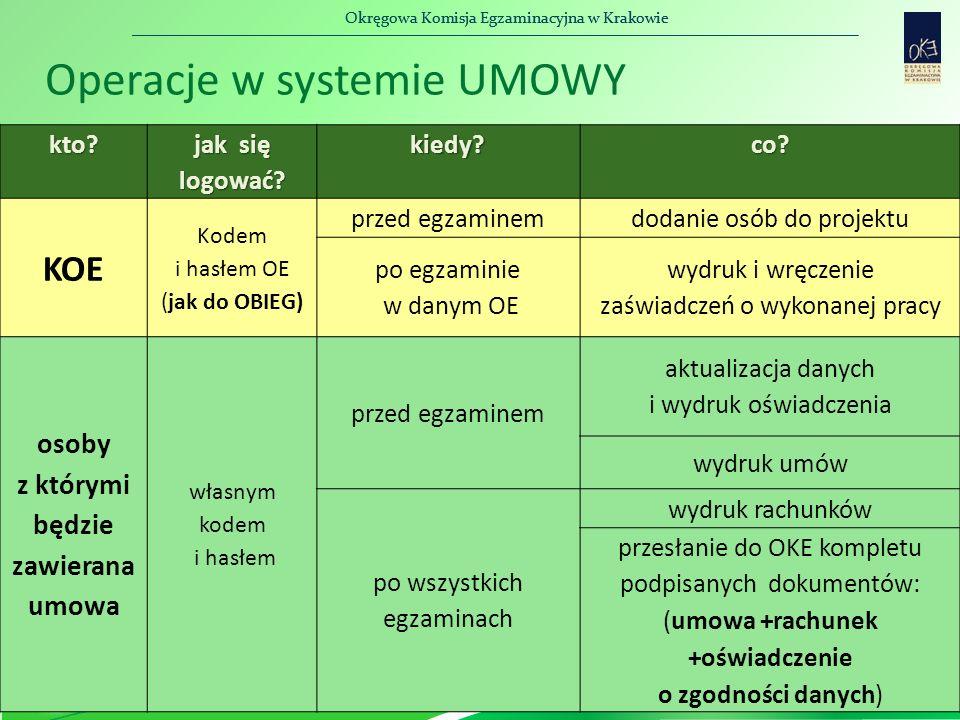 Operacje w systemie UMOWYkto. jak się logować. kiedy co.