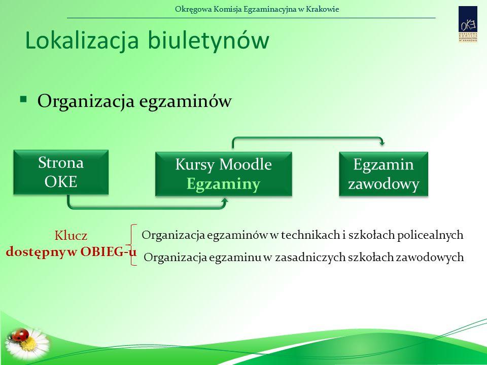 Okręgowa Komisja Egzaminacyjna w Krakowie Lokalizacja biuletynów  Organizacja egzaminów Strona OKE Egzamin zawodowy Kursy Moodle Egzaminy Organizacja