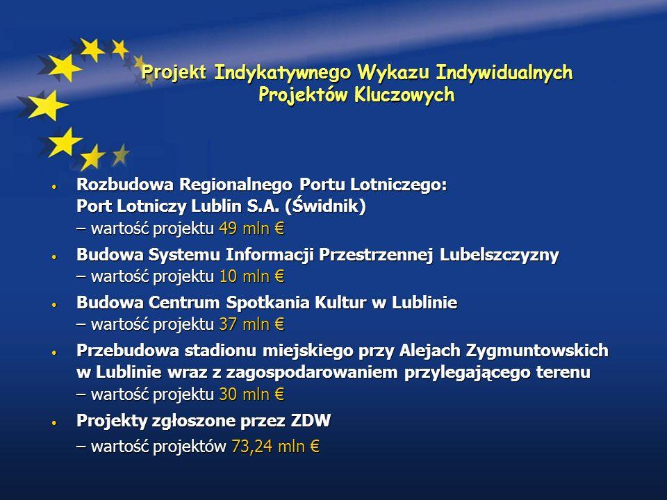 Rozbudowa Regionalnego Portu Lotniczego: Port Lotniczy Lublin S.A.