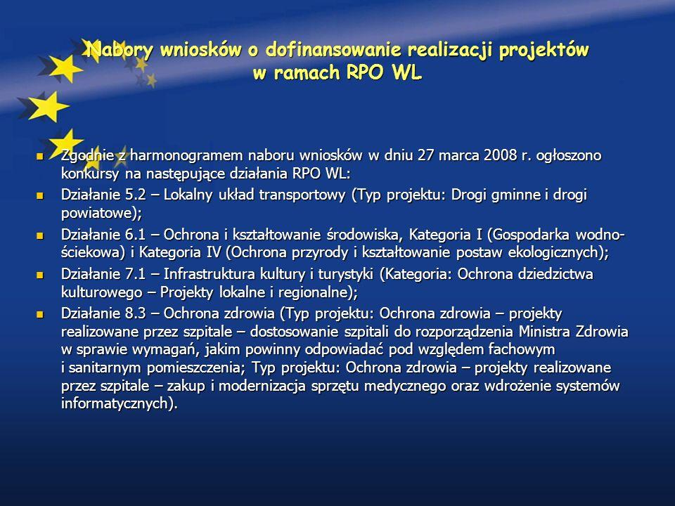 Nabory wniosków o dofinansowanie realizacji projektów w ramach RPO WL Zgodnie z harmonogramem naboru wniosków w dniu 27 marca 2008 r.