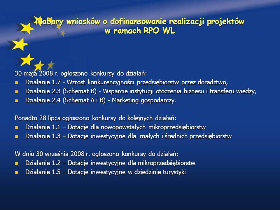 Nabory wniosków o dofinansowanie realizacji projektów w ramach RPO WL 30 maja 2008 r.