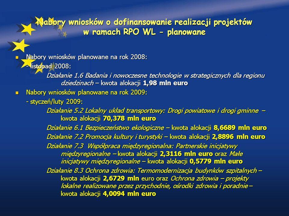 Nabory wniosków o dofinansowanie realizacji projektów w ramach RPO WL - planowane Nabory wniosków planowane na rok 2008: Nabory wniosków planowane na rok 2008: - listopad 2008: Działanie 1.6 Badania i nowoczesne technologie w strategicznych dla regionu dziedzinach – kwota alokacji 1,98 mln euro Nabory wniosków planowane na rok 2009: Nabory wniosków planowane na rok 2009: - styczeń/luty 2009: Działanie 5.2 Lokalny układ transportowy: Drogi powiatowe i drogi gminne – kwota alokacji 70,378 mln euro Działanie 6.1 Bezpieczeństwo ekologiczne – kwota alokacji 8,6689 mln euro Działanie 7.2 Promocja kultury i turystyki – kwota alokacji 2,8896 mln euro Działanie 7.3 Współpraca międzyregionalna: Partnerskie inicjatywy międzyregionalne – kwota alokacji 2,3116 mln euro oraz Małe inicjatywy międzyregionalne – kwota alokacji 0,5779 mln euro Działanie 8.3 Ochrona zdrowia: Termomodernizacja budynków szpitalnych – kwota alokacji 2,6729 mln euro oraz Ochrona zdrowia – projekty lokalne realizowane przez przychodnie, ośrodki zdrowia i poradnie – kwota alokacji 4,0094 mln euro
