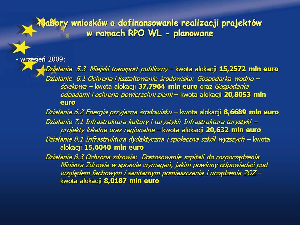Nabory wniosków o dofinansowanie realizacji projektów w ramach RPO WL - planowane - wrzesień 2009: Działanie 5.3 Miejski transport publiczny – kwota alokacji 15,2572 mln euro Działanie 6.1 Ochrona i kształtowanie środowiska: Gospodarka wodno – ściekowa – kwota alokacji 37,7964 mln euro oraz Gospodarka odpadami i ochrona powierzchni ziemi – kwota alokacji 20,8053 mln euro Działanie 6.2 Energia przyjazna środowisku – kwota alokacji 8,6689 mln euro Działanie 7.1 Infrastruktura kultury i turystyki: Infrastruktura turystyki – projekty lokalne oraz regionalne – kwota alokacji 20,632 mln euro Działanie 8.1 Infrastruktura dydaktyczna i społeczna szkół wyższych – kwota alokacji 15,6040 mln euro Działanie 8.3 Ochrona zdrowia: Dostosowanie szpitali do rozporządzenia Ministra Zdrowia w sprawie wymagań, jakim powinny odpowiadać pod względem fachowym i sanitarnym pomieszczenia i urządzenia ZOZ – kwota alokacji 8,0187 mln euro