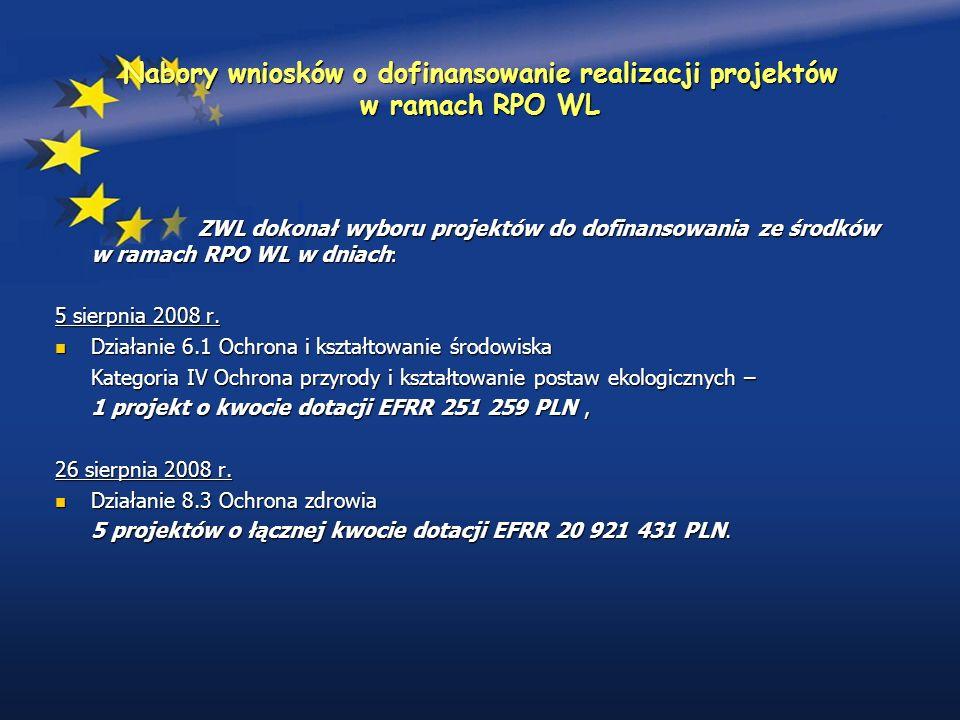 Nabory wniosków o dofinansowanie realizacji projektów w ramach RPO WL ZWL dokonał wyboru projektów do dofinansowania ze środków w ramach RPO WL w dniach: ZWL dokonał wyboru projektów do dofinansowania ze środków w ramach RPO WL w dniach: 5 sierpnia 2008 r.