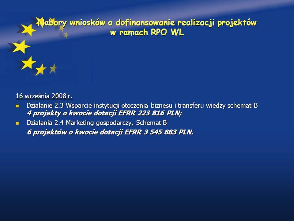Nabory wniosków o dofinansowanie realizacji projektów w ramach RPO WL 16 września 2008 r.