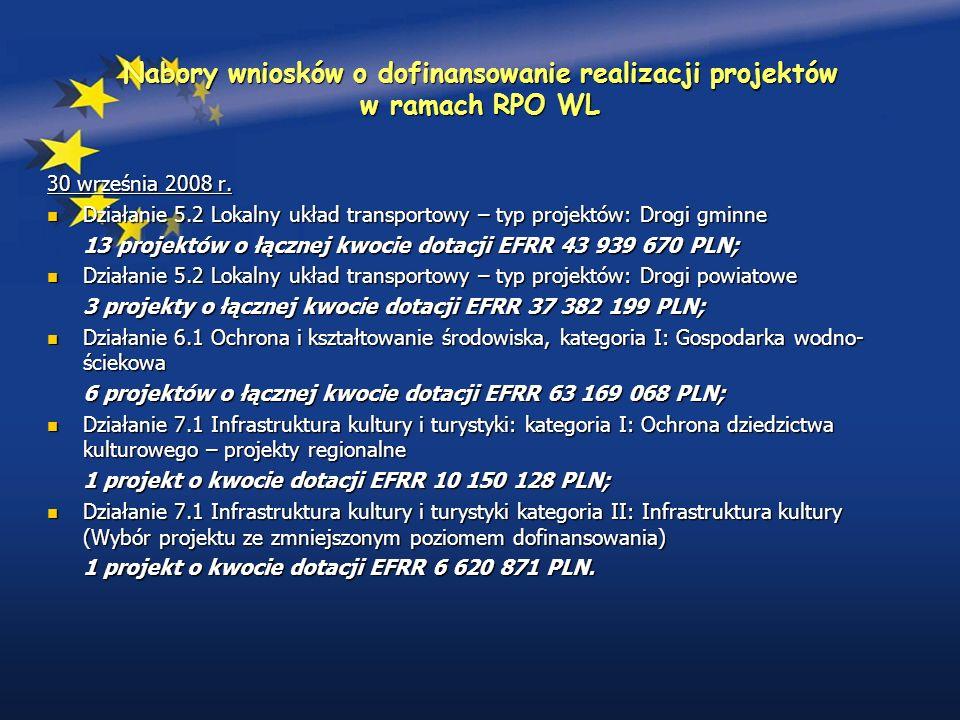 Nabory wniosków o dofinansowanie realizacji projektów w ramach RPO WL 30 września 2008 r.