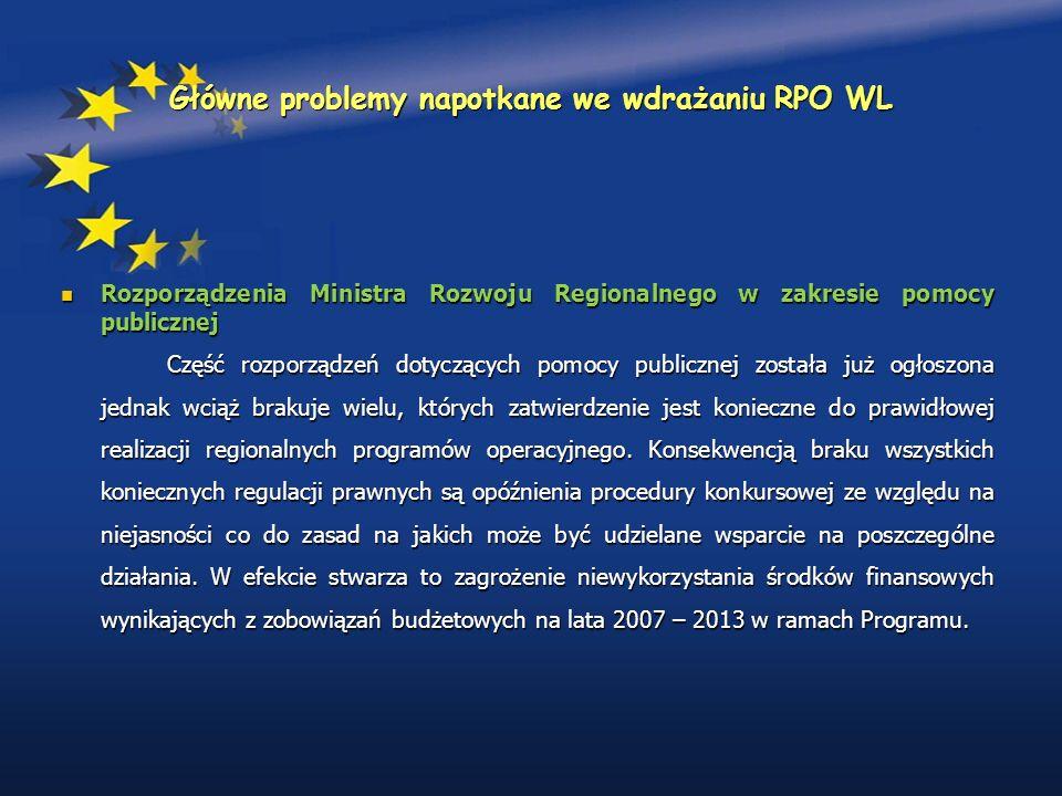 Główne problemy napotkane we wdrażaniu RPO WL Rozporządzenia Ministra Rozwoju Regionalnego w zakresie pomocy publicznej Rozporządzenia Ministra Rozwoju Regionalnego w zakresie pomocy publicznej Część rozporządzeń dotyczących pomocy publicznej została już ogłoszona jednak wciąż brakuje wielu, których zatwierdzenie jest konieczne do prawidłowej realizacji regionalnych programów operacyjnego.