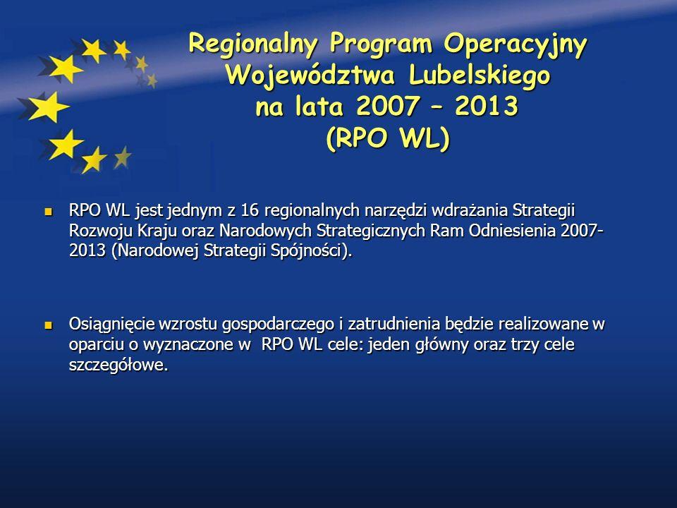 Regionalny Program Operacyjny Województwa Lubelskiego na lata 2007 – 2013 (RPO WL) RPO WL jest jednym z 16 regionalnych narzędzi wdrażania Strategii Rozwoju Kraju oraz Narodowych Strategicznych Ram Odniesienia 2007- 2013 (Narodowej Strategii Spójności).