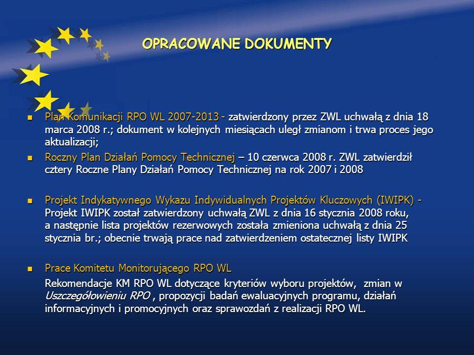 OPRACOWANE DOKUMENTY Plan Komunikacji RPO WL 2007-2013 - zatwierdzony przez ZWL uchwałą z dnia 18 marca 2008 r.; dokument w kolejnych miesiącach uległ zmianom i trwa proces jego aktualizacji; Plan Komunikacji RPO WL 2007-2013 - zatwierdzony przez ZWL uchwałą z dnia 18 marca 2008 r.; dokument w kolejnych miesiącach uległ zmianom i trwa proces jego aktualizacji; Roczny Plan Działań Pomocy Technicznej – 10 czerwca 2008 r.