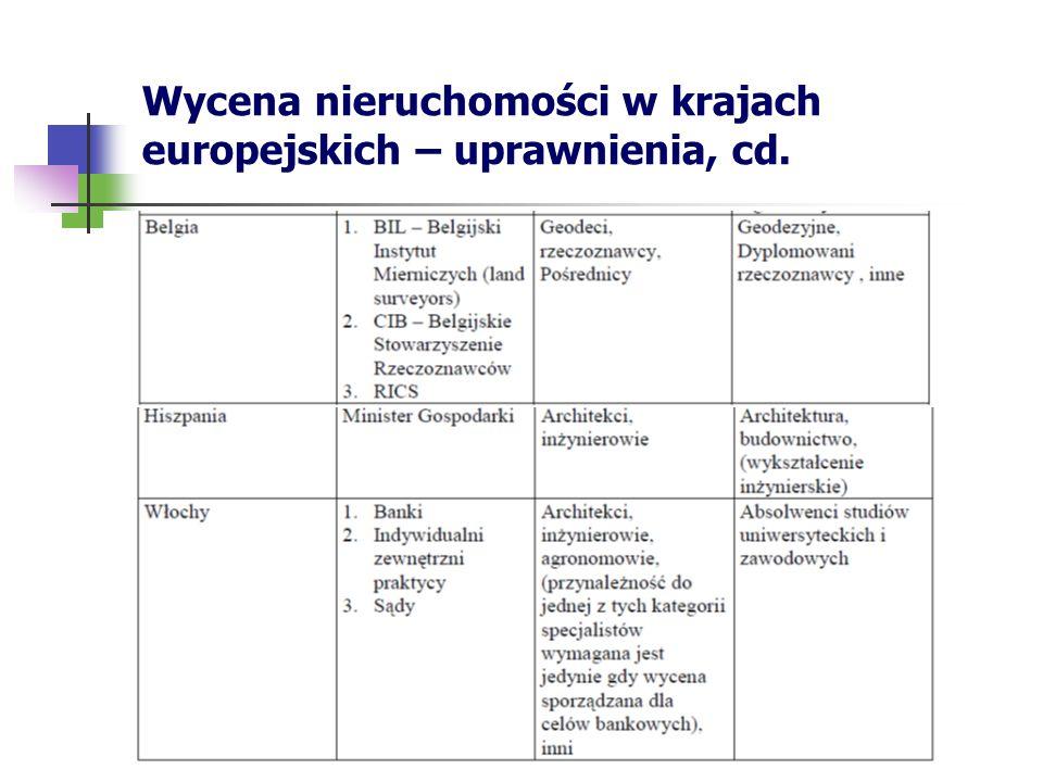 Wycena nieruchomości w krajach europejskich – uprawnienia, cd.