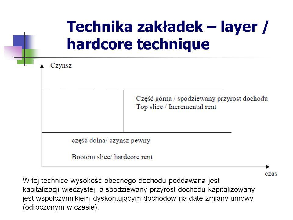 Technika zakładek – layer / hardcore technique W tej technice wysokość obecnego dochodu poddawana jest kapitalizacji wieczystej, a spodziewany przyrost dochodu kapitalizowany jest współczynnikiem dyskontującym dochodów na datę zmiany umowy (odroczonym w czasie).