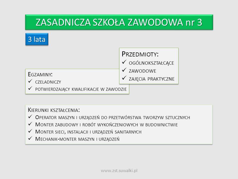 E GZAMINY : CZELADNICZY POTWIERDZAJĄCY KWALIFIKACJE W ZAWODZIE E GZAMINY : CZELADNICZY POTWIERDZAJĄCY KWALIFIKACJE W ZAWODZIE www.zst.suwalki.pl 3 lat
