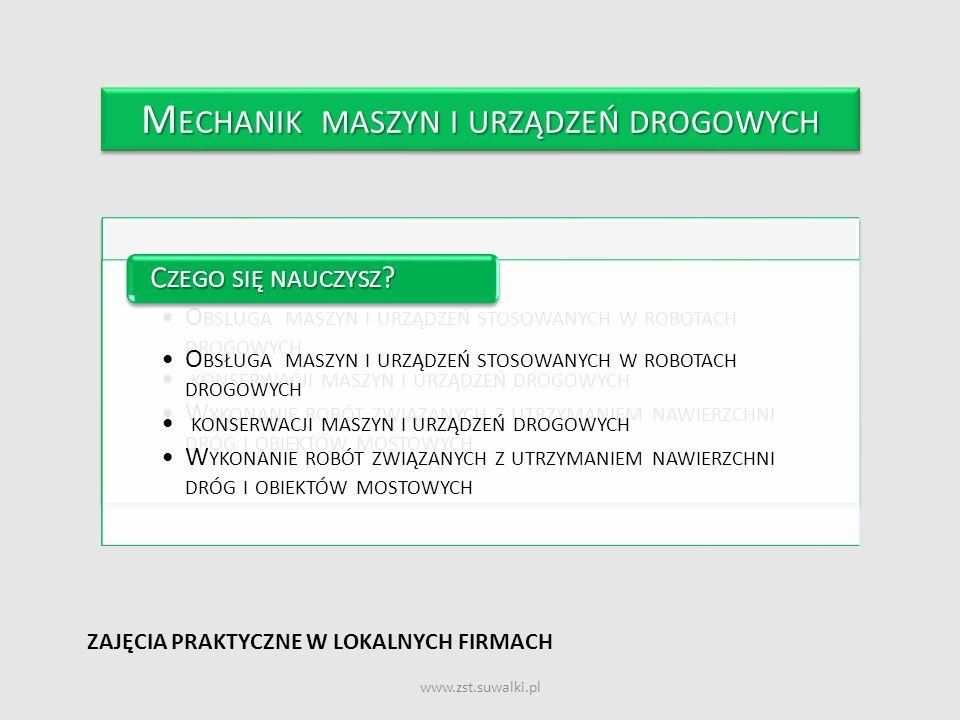 www.zst.suwalki.pl M ECHANIK MASZYN I URZĄDZEŃ DROGOWYCH O BSŁUGA MASZYN I URZĄDZEŃ STOSOWANYCH W ROBOTACH DROGOWYCH KONSERWACJI MASZYN I URZĄDZEŃ DRO