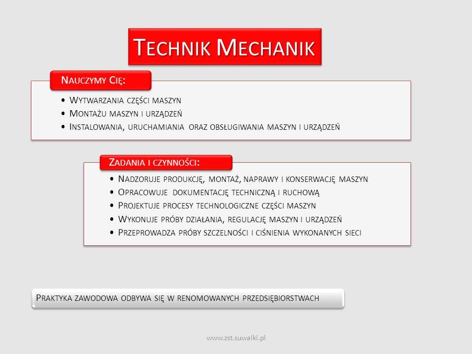 www.zst.suwalki.pl T ECHNIK M ECHANIK W YTWARZANIA CZĘŚCI MASZYN M ONTAŻU MASZYN I URZĄDZEŃ I NSTALOWANIA, URUCHAMIANIA ORAZ OBSŁUGIWANIA MASZYN I URZ