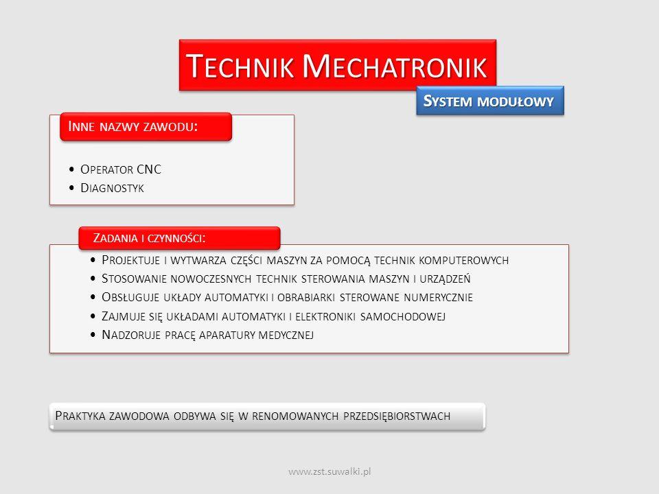 www.zst.suwalki.pl T ECHNIK M ECHATRONIK O PERATOR CNC D IAGNOSTYK I NNE NAZWY ZAWODU : P RAKTYKA ZAWODOWA ODBYWA SIĘ W RENOMOWANYCH PRZEDSIĘBIORSTWAC