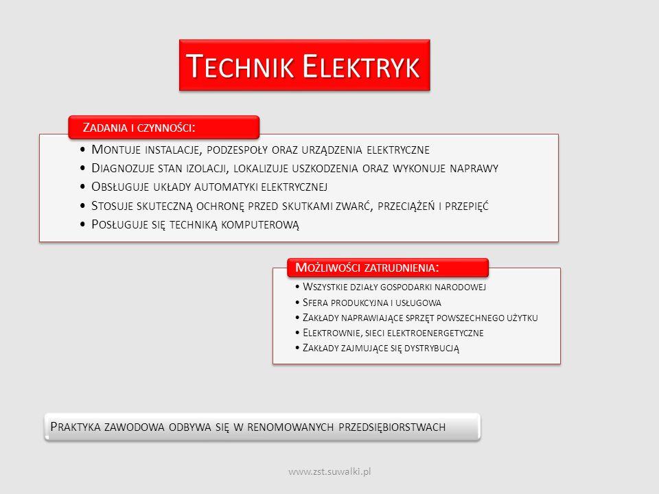 www.zst.suwalki.pl T ECHNIK E LEKTRYK P RAKTYKA ZAWODOWA ODBYWA SIĘ W RENOMOWANYCH PRZEDSIĘBIORSTWACH M ONTUJE INSTALACJE, PODZESPOŁY ORAZ URZĄDZENIA