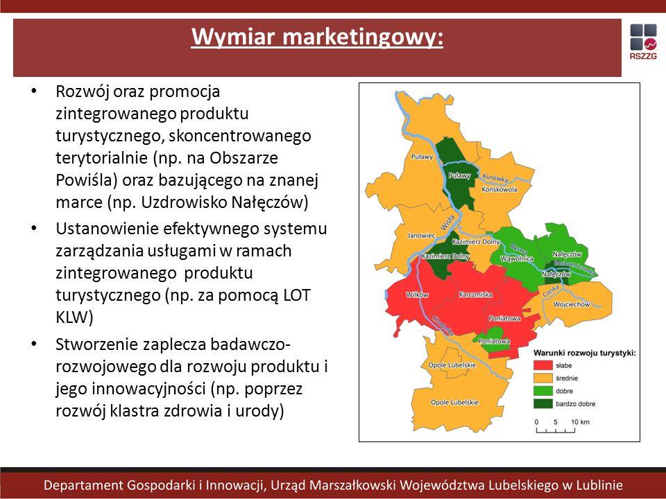 Wymiar marketingowy: Rozwój oraz promocja zintegrowanego produktu turystycznego, skoncentrowanego terytorialnie (np.