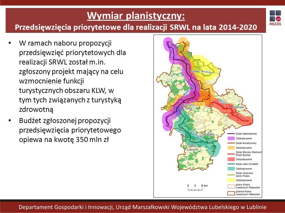 Wymiar planistyczny: Przedsięwzięcia priorytetowe dla realizacji SRWL na lata 2014-2020 W ramach naboru propozycji przedsięwzięć priorytetowych dla realizacji SRWL został m.in.