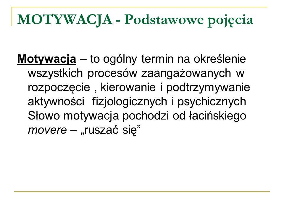 """MOTYWACJA - Podstawowe pojęcia Motywacja – to ogólny termin na określenie wszystkich procesów zaangażowanych w rozpoczęcie, kierowanie i podtrzymywanie aktywności fizjologicznych i psychicznych Słowo motywacja pochodzi od łacińskiego movere – """"ruszać się"""