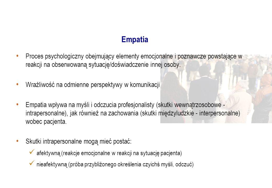 Proces psychologiczny obejmujący elementy emocjonalne i poznawcze powstające w reakcji na obserwowaną sytuację/doświadczenie innej osoby. Wrażliwość n