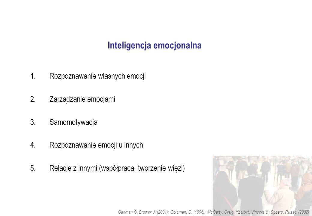 1.Rozpoznawanie własnych emocji 2.Zarządzanie emocjami 3.Samomotywacja 4.Rozpoznawanie emocji u innych 5.Relacje z innymi (współpraca, tworzenie więzi