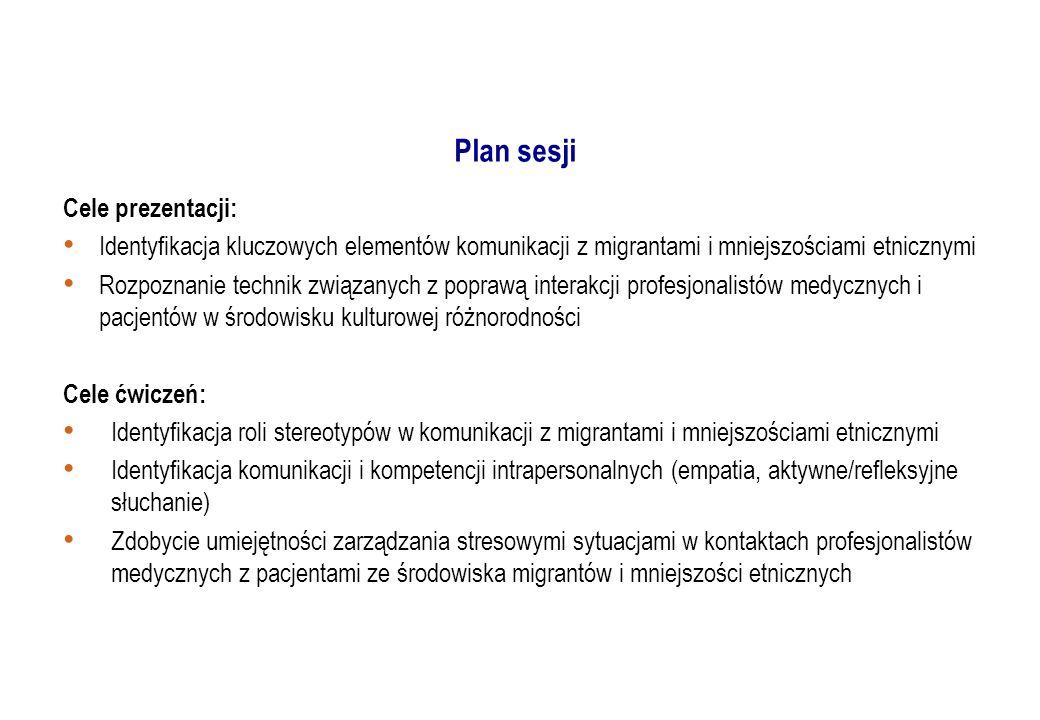 Cele prezentacji: Identyfikacja kluczowych elementów komunikacji z migrantami i mniejszościami etnicznymi Rozpoznanie technik związanych z poprawą int