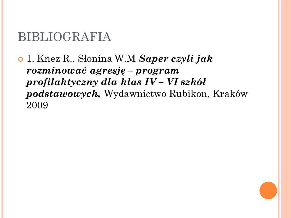 BIBLIOGRAFIA 1. Knez R., Słonina W.M Saper czyli jak rozminować agresję – program profilaktyczny dla klas IV – VI szkół podstawowych, Wydawnictwo Rubi
