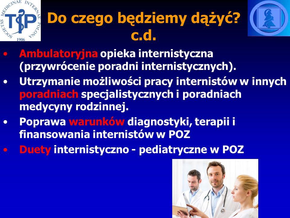 Ambulatoryjna opieka internistyczna (przywrócenie poradni internistycznych).