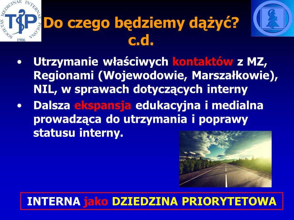 Utrzymanie właściwych kontaktów z MZ, Regionami (Wojewodowie, Marszałkowie), NIL, w sprawach dotyczących interny Dalsza ekspansja edukacyjna i medialna prowadząca do utrzymania i poprawy statusu interny.