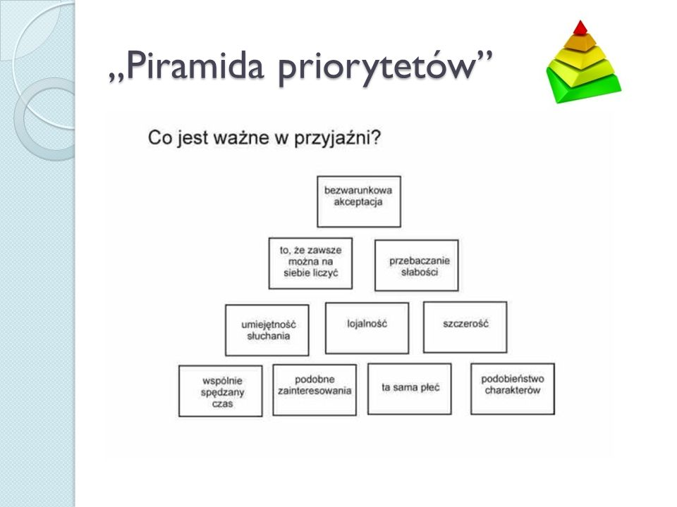 """Piramida priorytetów"""