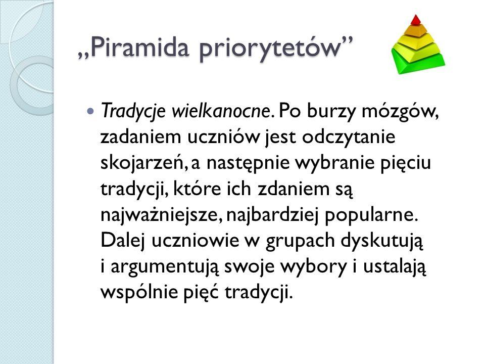 """""""Piramida priorytetów"""" Tradycje wielkanocne. Po burzy mózgów, zadaniem uczniów jest odczytanie skojarzeń, a następnie wybranie pięciu tradycji, które"""