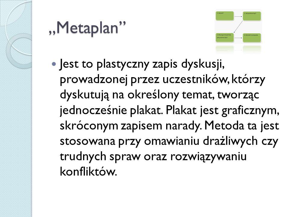 """""""Metaplan"""" Jest to plastyczny zapis dyskusji, prowadzonej przez uczestników, którzy dyskutują na określony temat, tworząc jednocześnie plakat. Plakat"""