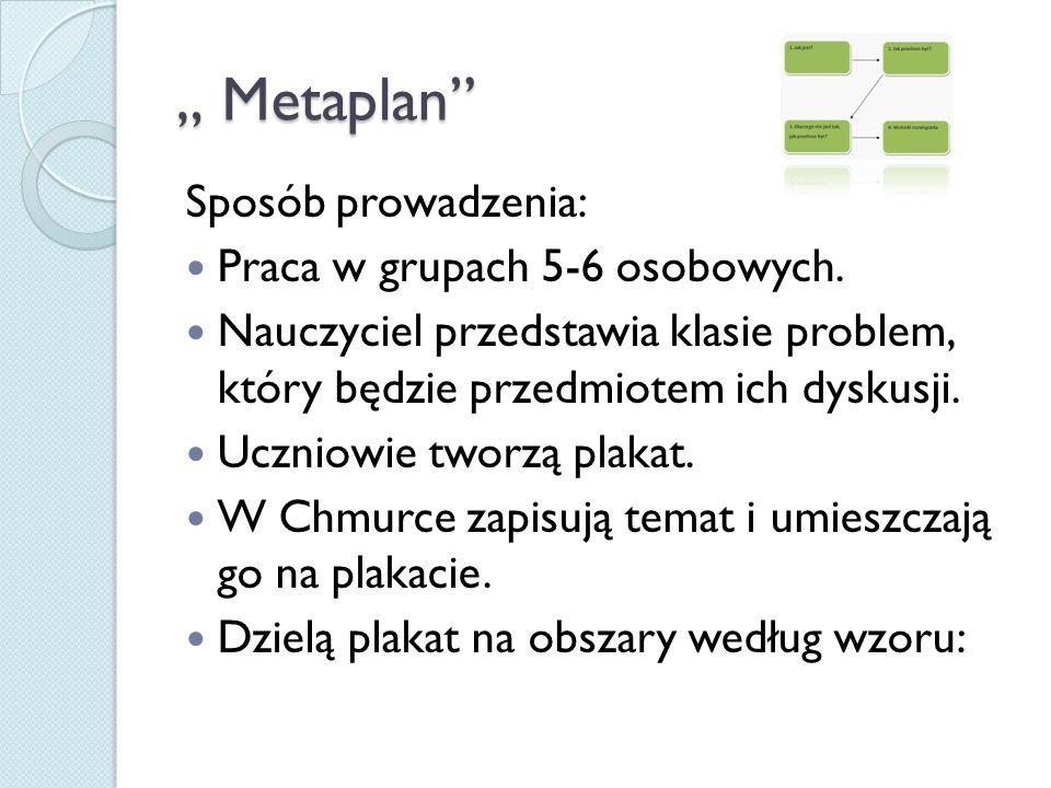 """"""" Metaplan"""" Sposób prowadzenia: Praca w grupach 5-6 osobowych. Nauczyciel przedstawia klasie problem, który będzie przedmiotem ich dyskusji. Uczniowie"""