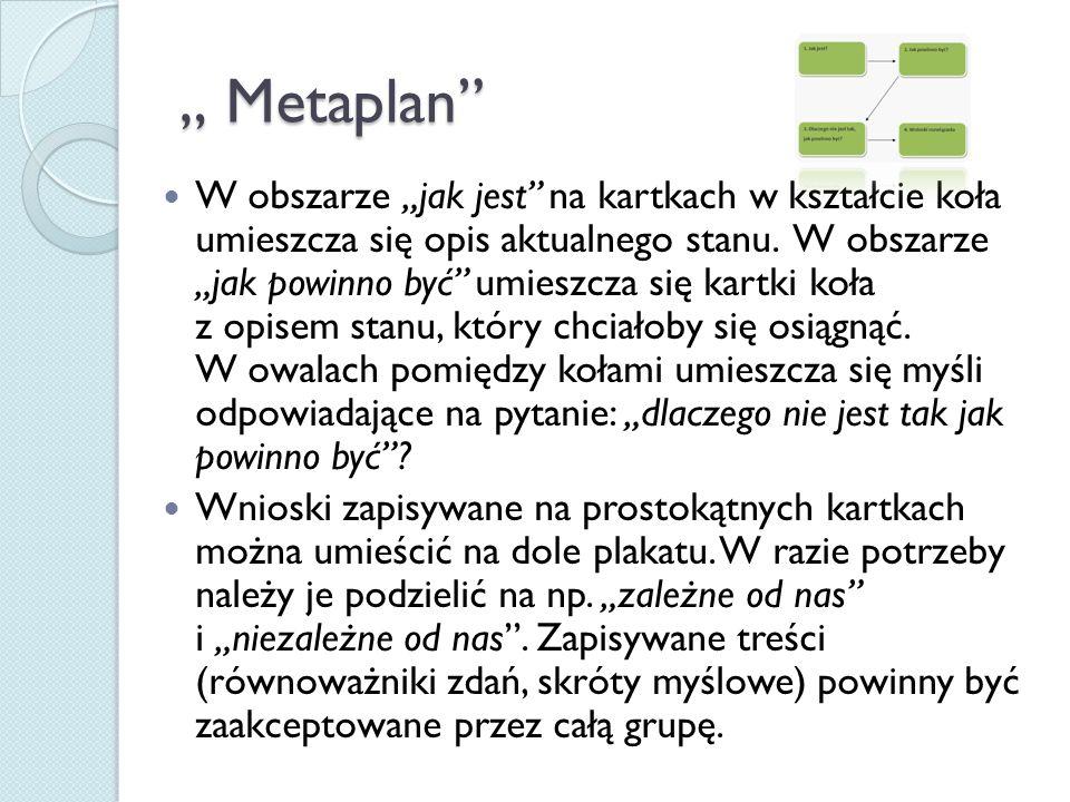 """"""" Metaplan"""" W obszarze """"jak jest"""" na kartkach w kształcie koła umieszcza się opis aktualnego stanu. W obszarze """"jak powinno być"""" umieszcza się kartki"""